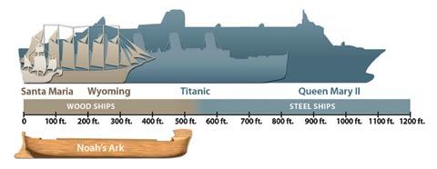 Ship-size-comparison.jpeg