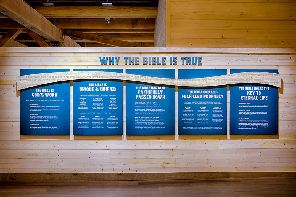 Why the Bible Is True