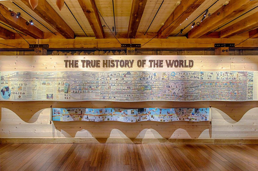 The True History of the World Exhibit
